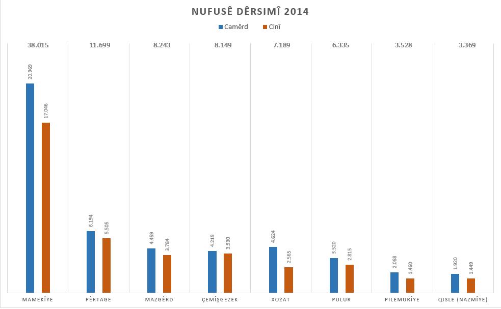 Nusufe Dersimi 2014